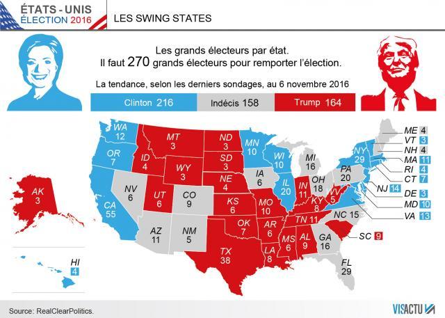 presidentielle-americaine-sondage-novembre-2016